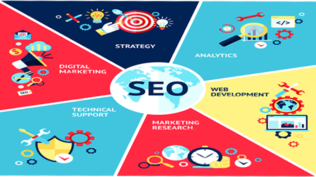 Seo services by Python Web Services